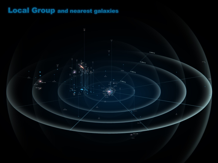 Local_Group_and_nearest_galaxies.jpg