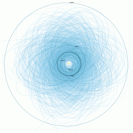 Potentially_Hazardous_Asteroids_2013.png