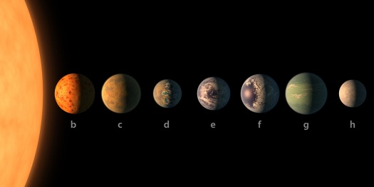 trappist-planets